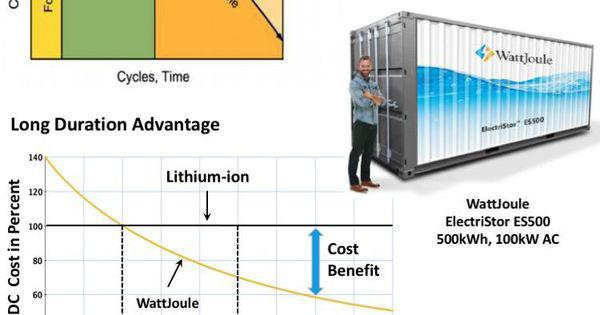 energy-storage-blog