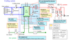 Toyota details design of fuel cell system in Mirai; work on electrode catalysts