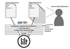 e2f and Lilt Case Study: First Large-Scale Application of Auto-Adaptive Machine Translation