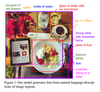 AI can now describe pictures: A look at the potential business impact