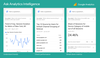You Can Now Ask Google Analytics Questions in Plain English