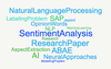 Neural Approaches to Advanced Sentiment Analysis – Sap Machine Learning Research – Medium