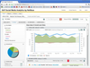 SAP to Resell NetBase SaaS-based Social Media Analytics App