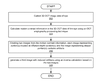 Systems and methods for reducing artifacts in OCT angiography images