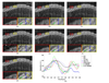 Axial Super-Resolution Study for Optical Coherence Tomography Images via Deep Learning