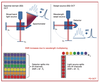 Optical coherence tomography imaging of cardiac substrates