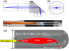 Expanding Functionality of Commercial Optical Coherence Tomography Systems by Integrating a Custom Endoscope