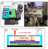 OCT particle tracking velocimetry of biofluids in a microparallel plate strain induction chamber