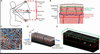 Optical coherence tomography angiography measures blood pulsatile waveforms at variable tissue depths