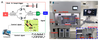 In situ process monitoring and automated multi-parameter evaluation using optical coherence tomography during extrusion-based bioprinting
