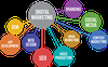 Overwhelmed by Marketing? New Survey Shows Just How Tough Small Business Marketing Is