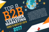The Top 8 B2B Customer Marketing Trends in 2017 [Infographic]