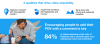 Twitter Releases New Research into How to Create Successful Video Content [Infographic]