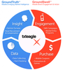 Mobile Startup Txteagle uses SMS to gather consumer insights