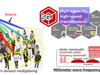 Fujitsu unveils small cell mmWave 5G tech - ZDNet